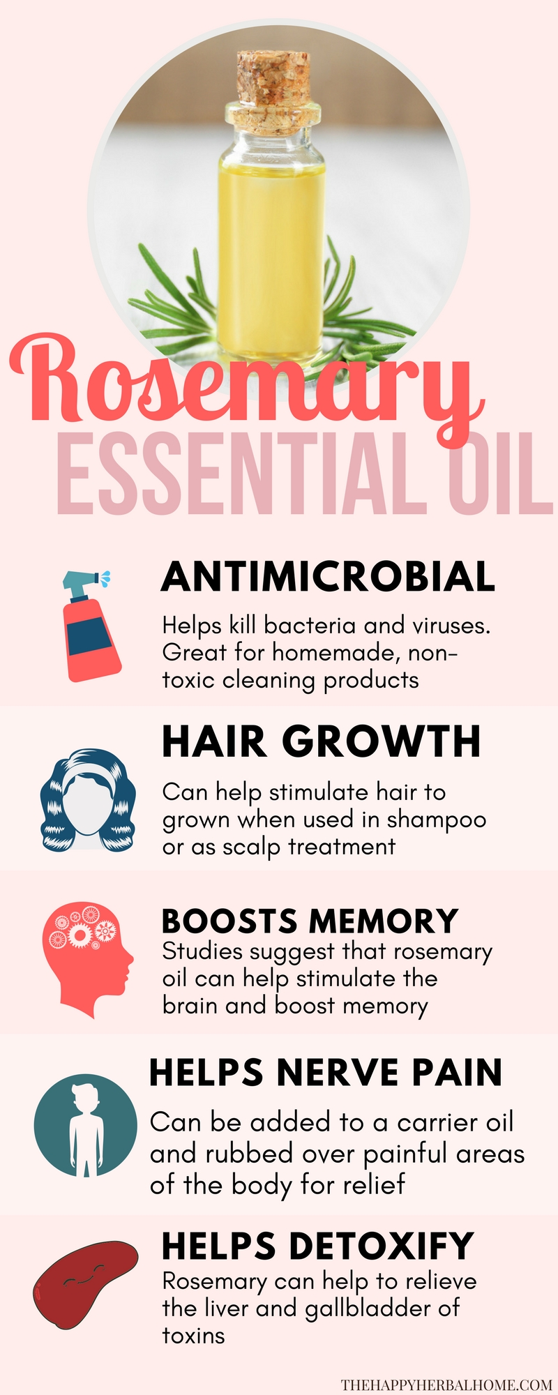 Rosemary essential oil benefits and uses. Great for boosting memory, stimulating the body, helping to detox organs.